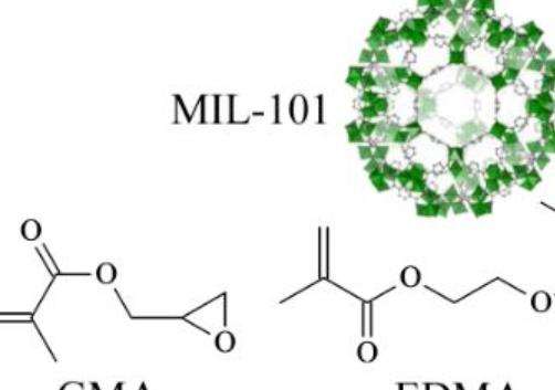 【所庆专刊】金属-有机骨架MIL-101(Cr)掺杂聚合物整体柱的制备及其用于酚类化合物的在线固相萃取