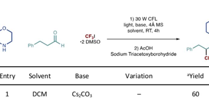 Chemical Science:可见光催化下合成β-三氟甲基叔烷基胺