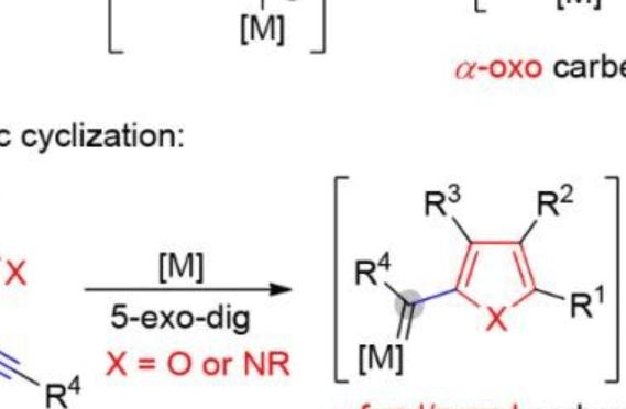 【亮点述评】协同活化策略实现双核铑催化的不对称烯炔环异构化反应
