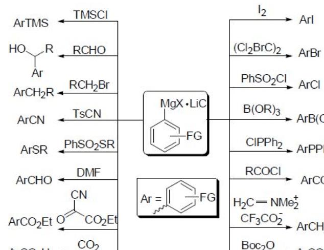 LiCl在有机合成中的应用