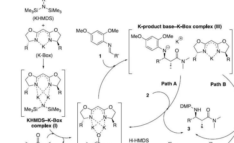 JACS:手性金属盐作为配体催化不对称Mannich反应