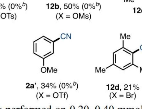 JACS:Ni催化的还原氰基化反应