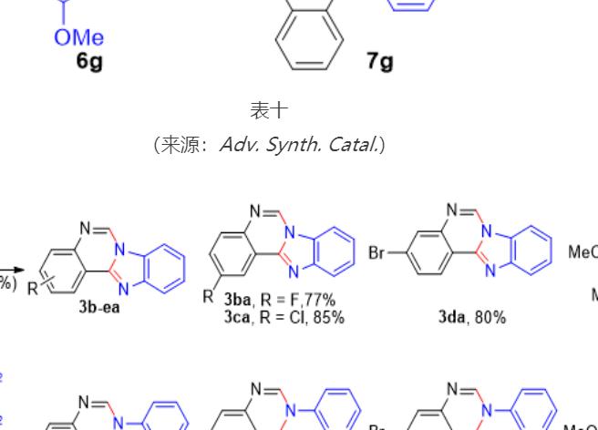 东北师大赵玉龙教授课题组:2-异氰基苯甲醛的合成应用