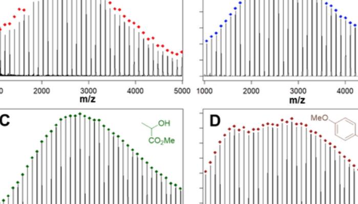 ACS Macro Lett. | 胺催化的醇或硫醇引发的乙醛酸乙酯链式聚合