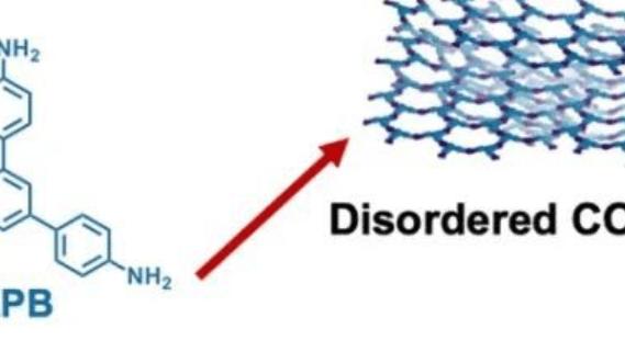 JACS:亚胺连接的二维共价有机框架形成新机制