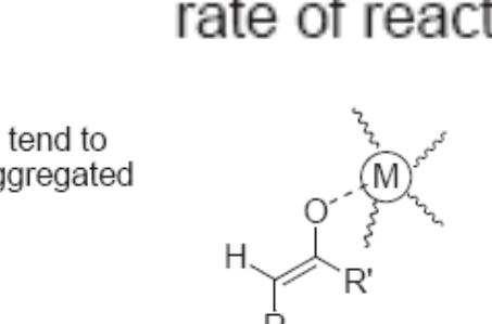 烯醇负离子的C或O烷基化选择性和哪些因素有关?