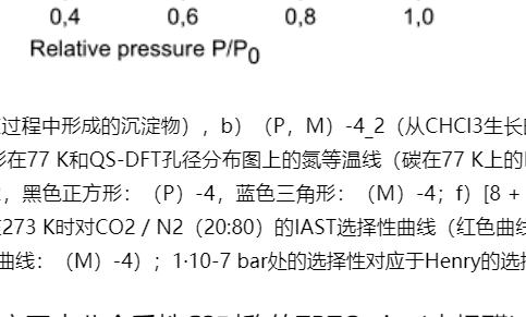 巨型立方[8 + 12]水杨酰亚胺笼的手性自分类