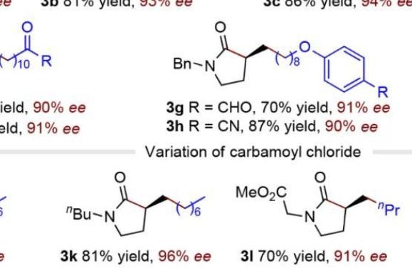 【亮点述评】新型手性Quinim配体促进的镍催化的非活化烯烃不对称1,2-胺甲酰基-烷基双官能团化