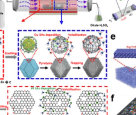 吴宇恩课题组AM:用于多相催化的单原子催化剂的通用设计理念
