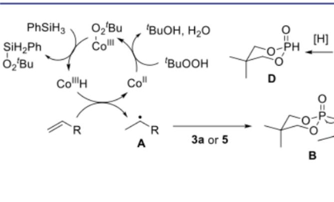 钴催化未活化烯烃与羰基膦酸酯的马尔科夫尼科夫选择性自由基加氢酰化反应