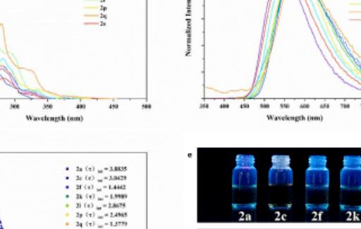 重庆大学闫海龙教授课题组:有机催化多手性元素氮杂卓骨架化合物的合成