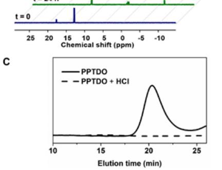 ACS Macro Letters | 通过开环易位聚合合成可降解的聚磷酰胺