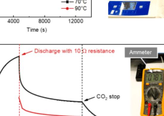 倪萌/冯宪平课题组ACS Energy Lett.:二氧化碳与废热协同发电技术