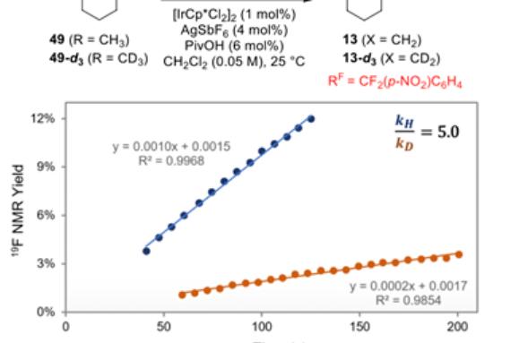 【Angew. Chem. Int. Ed.】铱 (III)-催化的 C(sp3)-H 酰胺化合成 1,2-氨基醇的新型二恶唑酮
