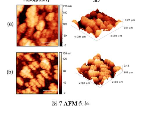 Macromolecules | 聚芘的光化学合成