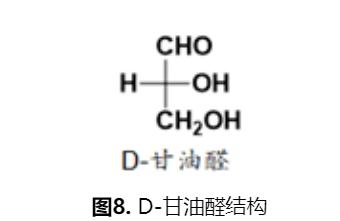 化学史   Fischer与葡萄糖立体结构的确定