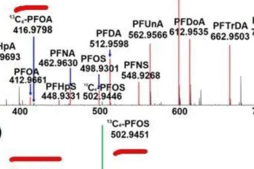 Anal.Chem. || 基于COFs的固相微萃取探针用于痕量多氟烷基物质的快速、超灵敏质谱分析