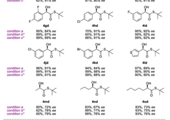 JACS//生物激发水驱动的不对称催化质子化反应
