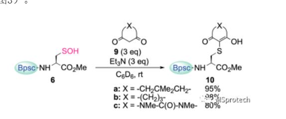 "Chem. Commun.   ""摇篮式""可分离的小分子半胱氨酸次磺酸"